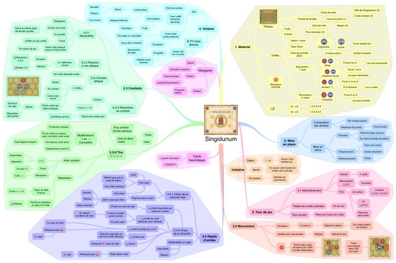 Singidunum carte heuristique